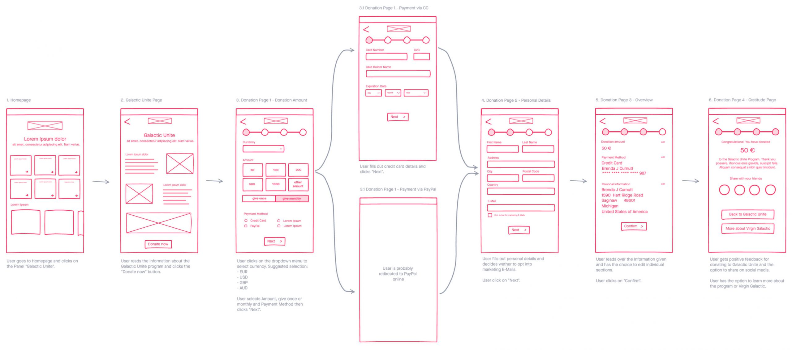 Wireframe for the virgin galactic app concept